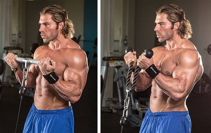 Short Workouts – The Fast Way to Build Muscle