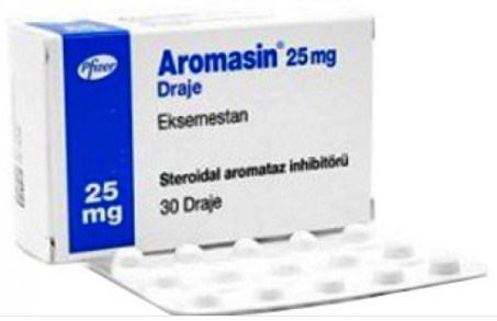 Aromasin lubrication side effects