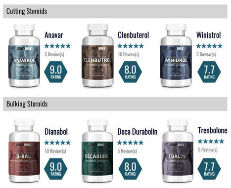 Types of Anabolic Steroids