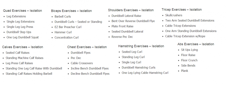 Isolation exercises for each body part