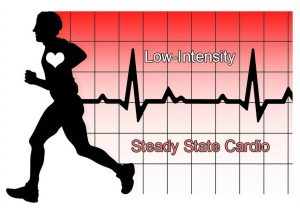 Low-Intensity Cardio