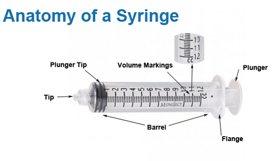Importance of Accurate Needles and Syringes