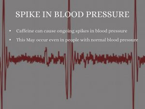 Spikes in Blood Pressure
